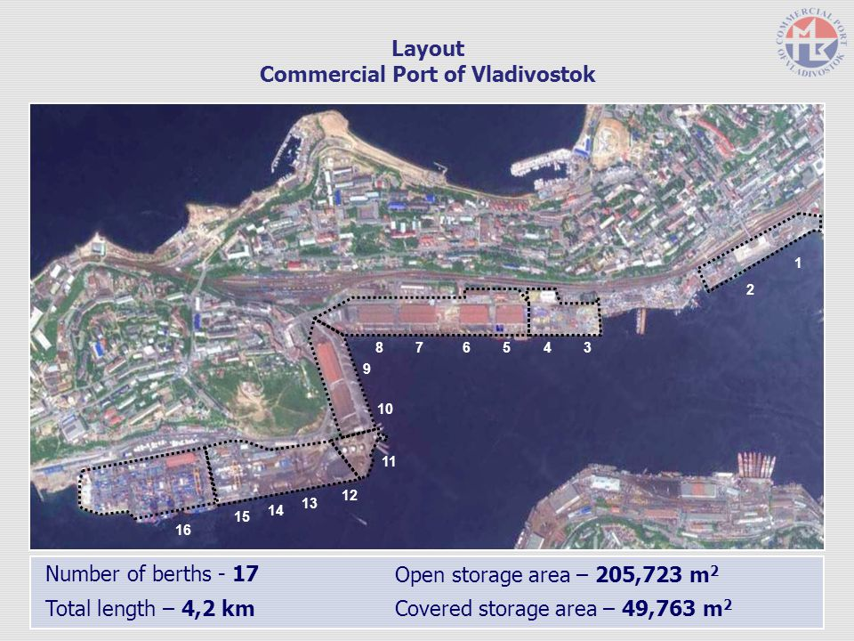 Number of berths - 17 Open storage area – 205,723 m 2 Total length – 4,2 kmCovered storage area – 49,763 m 2 Layout Commercial Port of Vladivostok 2 1