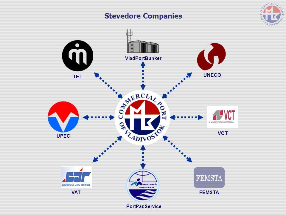 Stevedore Companies VladPortBunker TET UNECO VCT FEMSTA PortPasService VAT UPEC