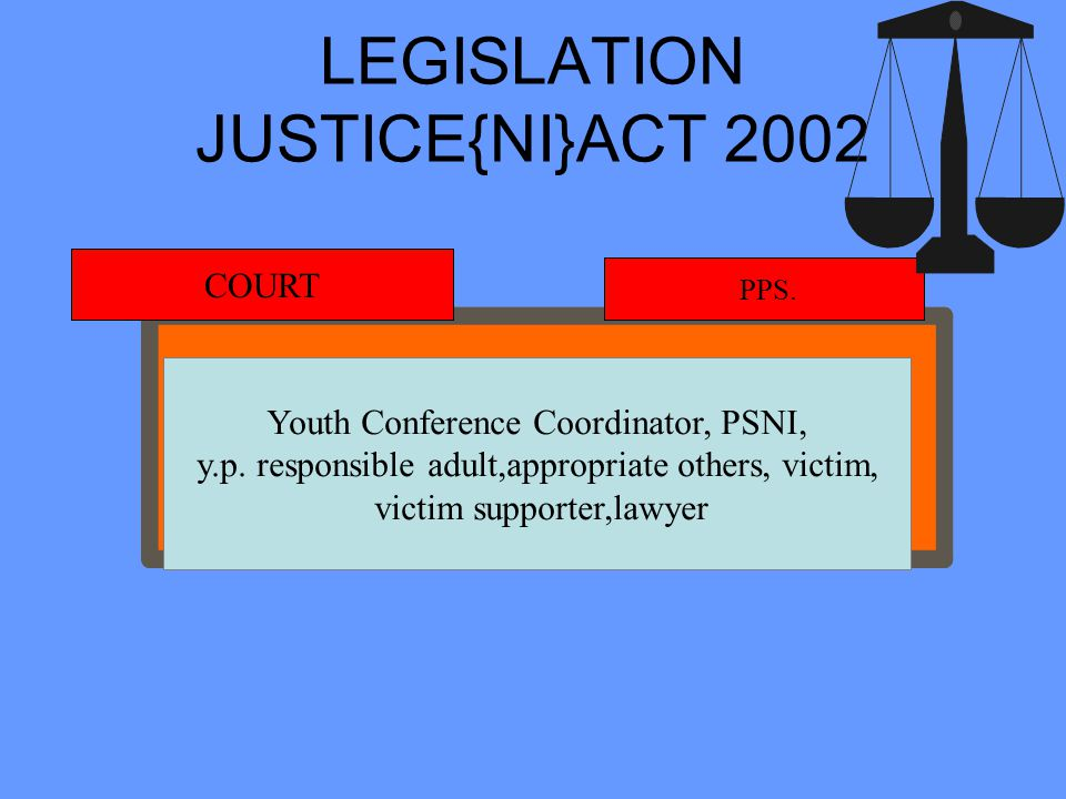 LEGISLATION JUSTICE{NI}ACT 2002 COURT PPS. Youth Conference Coordinator, PSNI, y.p.