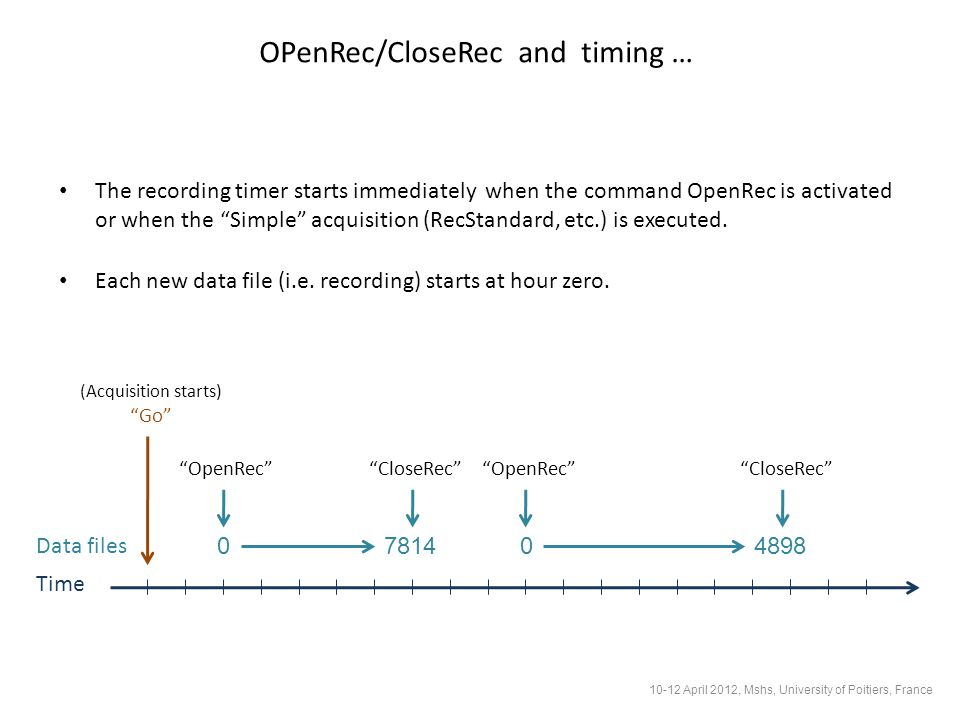 The recording timer starts immediately when the command OpenRec is activated or when the Simple acquisition (RecStandard, etc.) is executed. Time Data