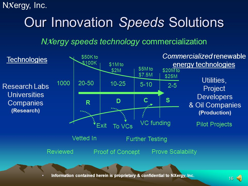 15 Our Innovation Speeds Solutions N X ergy, Inc.