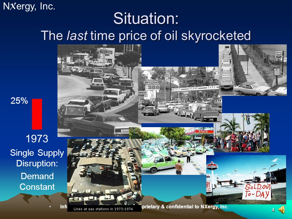 3 Situation: The last time price of oil skyrocketed N X ergy, Inc.