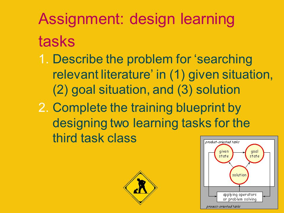 Assignment: design learning tasks 1.Describe the problem for searching relevant literature in (1) given situation, (2) goal situation, and (3) solution 2.Complete the training blueprint by designing two learning tasks for the third task class