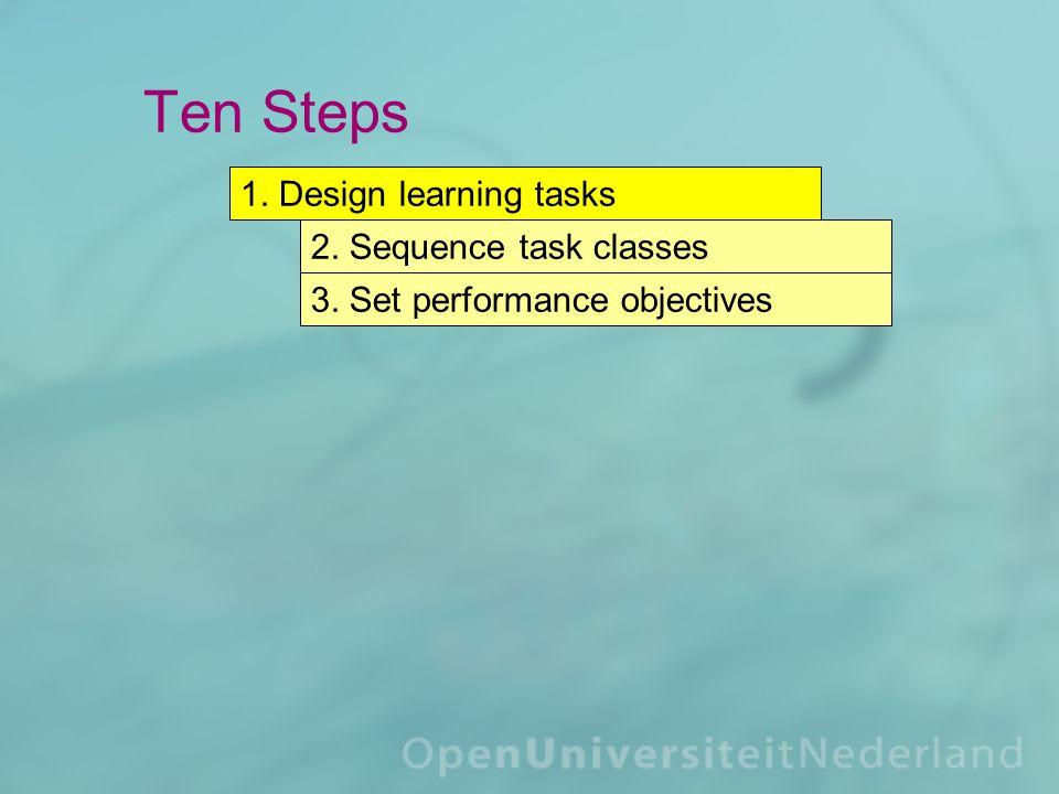 1. Design learning tasks 2. Sequence task classes 3. Set performance objectives Ten Steps
