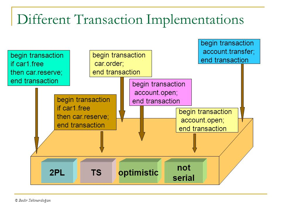 © Bedir Tekinerdoğan transaction system provides transparent concurrency control and recovery Transaction Specifications begin transaction if car.free