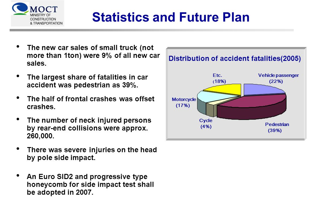 Statistics and Future Plan The new car sales of small truck (not more than 1ton) were 9% of all new car sales.