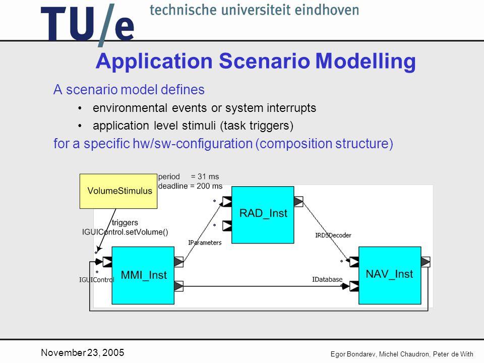 November 23, 2005 Egor Bondarev, Michel Chaudron, Peter de With Application Scenario Modelling A scenario model defines environmental events or system interrupts application level stimuli (task triggers) for a specific hw/sw-configuration (composition structure)