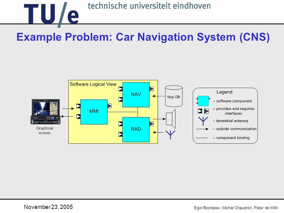November 23, 2005 Egor Bondarev, Michel Chaudron, Peter de With Example Problem: Car Navigation System (CNS)