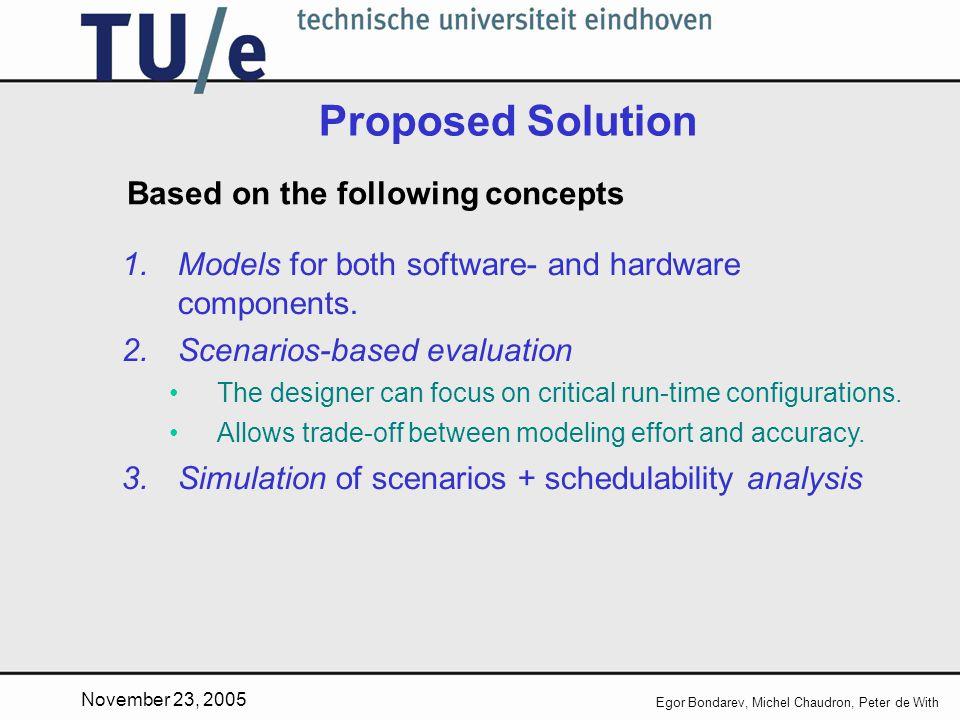 November 23, 2005 Egor Bondarev, Michel Chaudron, Peter de With Proposed Solution 1.Models for both software- and hardware components.