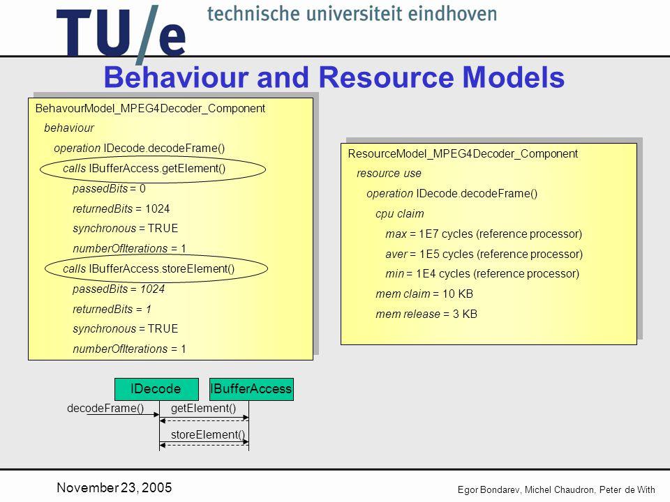 November 23, 2005 Egor Bondarev, Michel Chaudron, Peter de With Behaviour and Resource Models BehavourModel_MPEG4Decoder_Component behaviour operation IDecode.decodeFrame() calls IBufferAccess.getElement() passedBits = 0 returnedBits = 1024 synchronous = TRUE numberOfIterations = 1 calls IBufferAccess.storeElement() passedBits = 1024 returnedBits = 1 synchronous = TRUE numberOfIterations = 1 BehavourModel_MPEG4Decoder_Component behaviour operation IDecode.decodeFrame() calls IBufferAccess.getElement() passedBits = 0 returnedBits = 1024 synchronous = TRUE numberOfIterations = 1 calls IBufferAccess.storeElement() passedBits = 1024 returnedBits = 1 synchronous = TRUE numberOfIterations = 1 ResourceModel_MPEG4Decoder_Component resource use operation IDecode.decodeFrame() cpu claim max = 1E7 cycles (reference processor) aver = 1E5 cycles (reference processor) min = 1E4 cycles (reference processor) mem claim = 10 KB mem release = 3 KB ResourceModel_MPEG4Decoder_Component resource use operation IDecode.decodeFrame() cpu claim max = 1E7 cycles (reference processor) aver = 1E5 cycles (reference processor) min = 1E4 cycles (reference processor) mem claim = 10 KB mem release = 3 KB IDecodeIBufferAccess decodeFrame() getElement() storeElement()