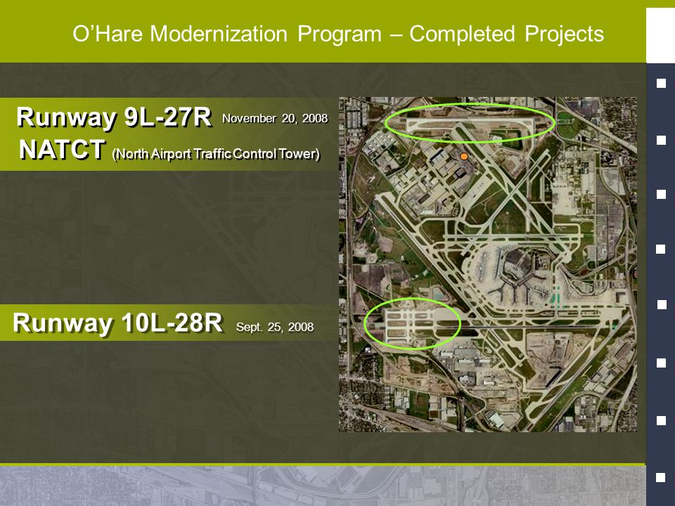 OHare Modernization Program – Completed Projects Runway 9L-27R Runway 10L-28R NATCT (North Airport Traffic Control Tower) November 20, 2008 Sept.
