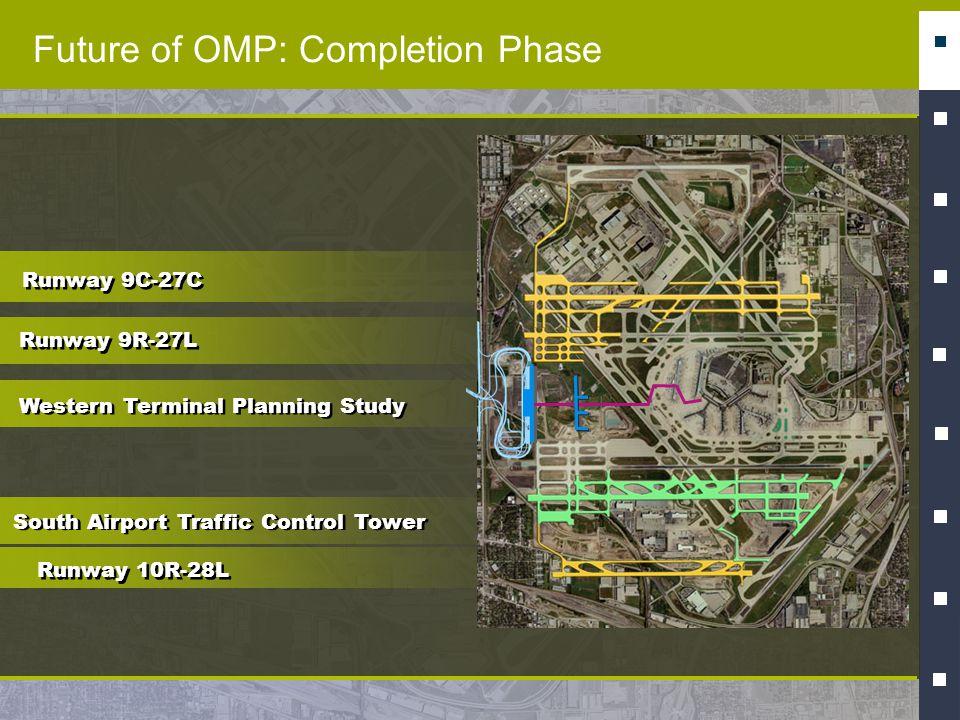 Runway 9C-27C Runway 10R-28L Western Terminal Planning Study Runway 9R-27L Future of OMP: Completion Phase South Airport Traffic Control Tower