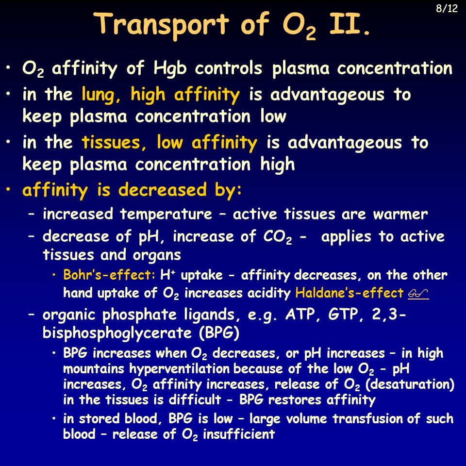 Transport of O 2 II.