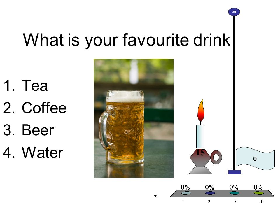 What is your favourite drink 1.Tea 2.Coffee 3.Beer 4.Water 15 0 30 *
