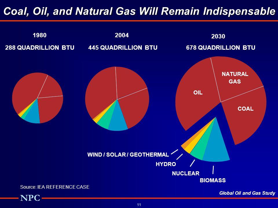 Global Oil and Gas Study NPC 11 Coal, Oil, and Natural Gas Will Remain Indispensable Source: IEA REFERENCE CASE 19802004 2030 288 QUADRILLION BTU445 QUADRILLION BTU BIOMASS NUCLEAR WIND / SOLAR / GEOTHERMAL 678 QUADRILLION BTU HYDRO OIL NATURAL GAS COAL
