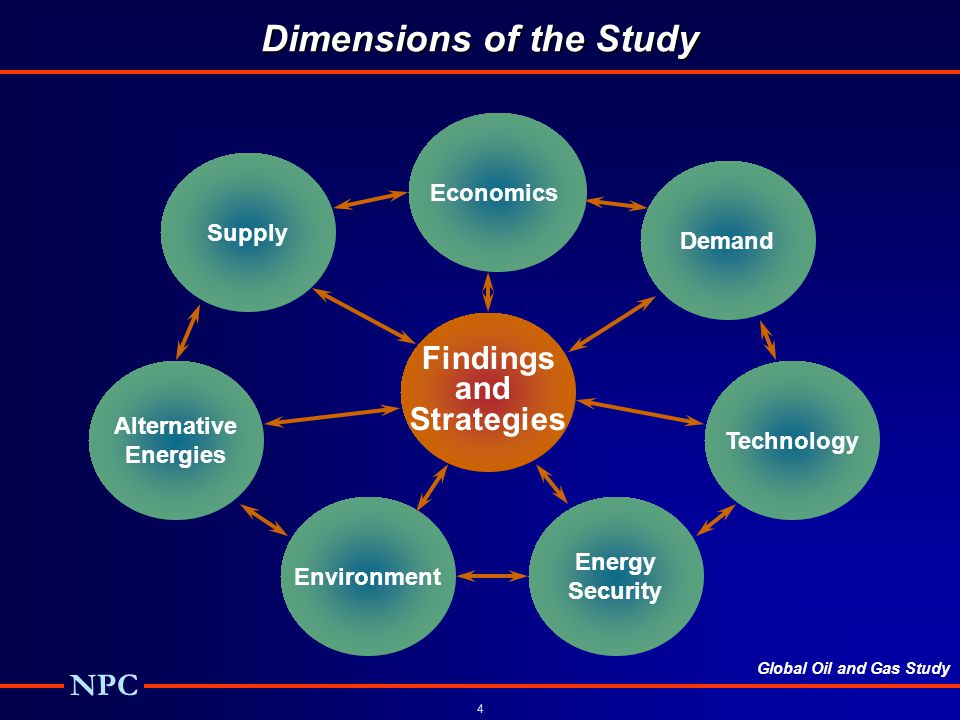 Global Oil and Gas Study NPC 4 Dimensions of the Study Alternative Energies Technology Supply Environment Energy Security Demand Economics Findings and Strategies