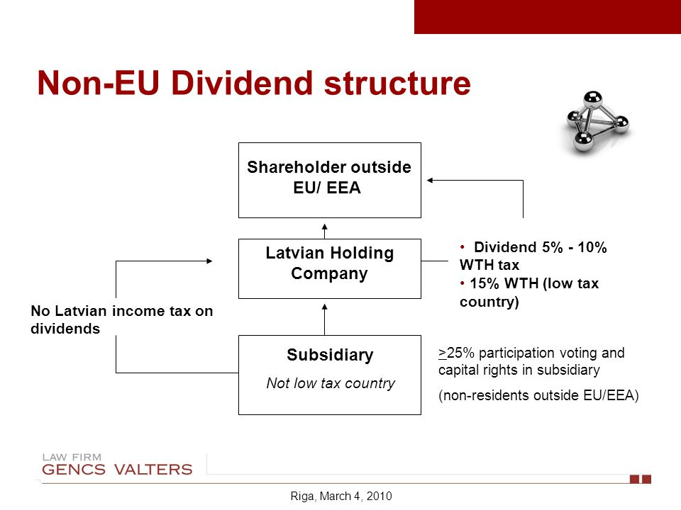 Non-EU Dividend structure Shareholder outside EU/ EEA Latvian Holding Company Subsidiary Not low tax country No Latvian income tax on dividends Dividend 5% - 10% WTH tax 15% WTH (low tax country) >25% participation voting and capital rights in subsidiary (non-residents outside EU/EEA) Riga, March 4, 2010