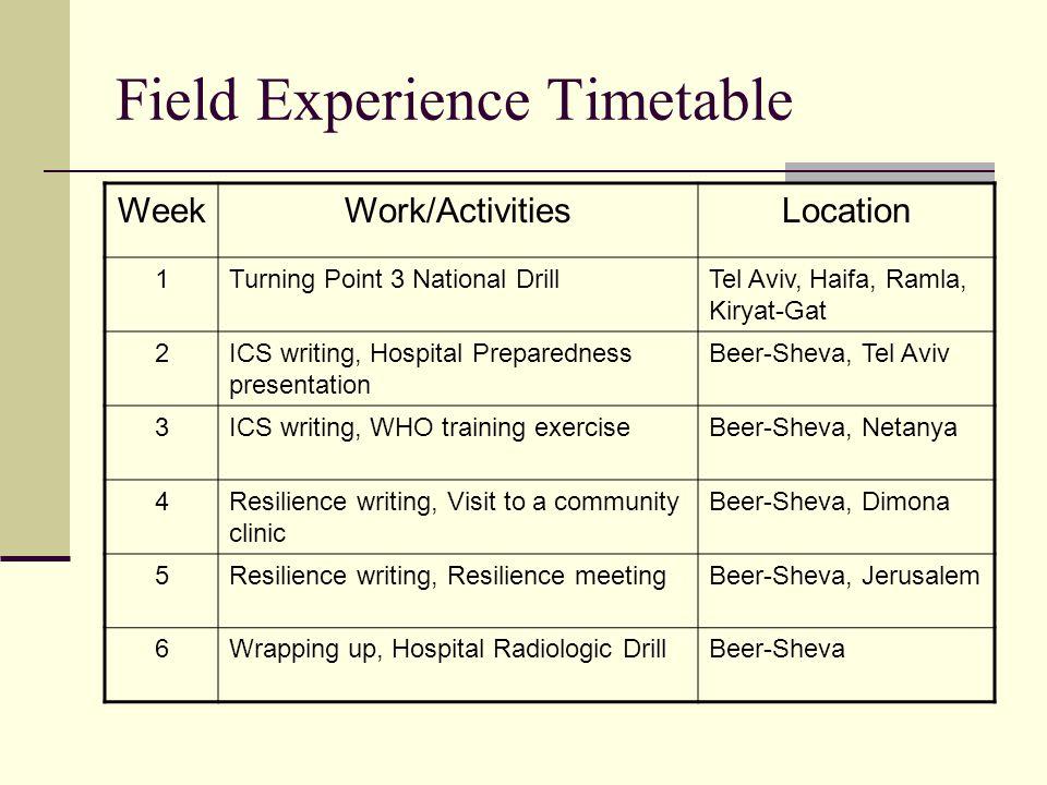 Field Experience Timetable WeekWork/ActivitiesLocation 1Turning Point 3 National DrillTel Aviv, Haifa, Ramla, Kiryat-Gat 2ICS writing, Hospital Preparedness presentation Beer-Sheva, Tel Aviv 3ICS writing, WHO training exerciseBeer-Sheva, Netanya 4Resilience writing, Visit to a community clinic Beer-Sheva, Dimona 5Resilience writing, Resilience meetingBeer-Sheva, Jerusalem 6Wrapping up, Hospital Radiologic DrillBeer-Sheva