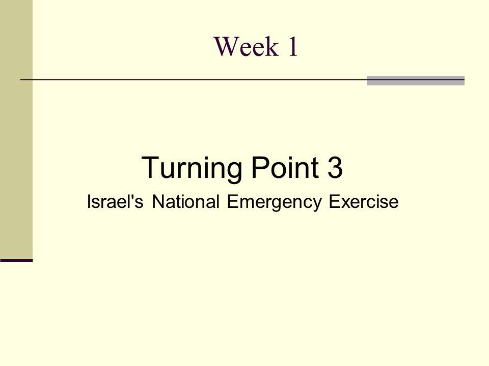 Week 1 Turning Point 3 Israel s National Emergency Exercise