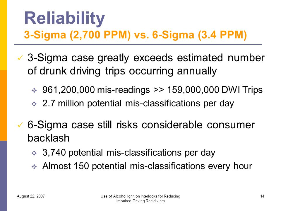 August 22, 2007Use of Alcohol Ignition Interlocks for Reducing Impaired Driving Recidivism 14 Reliability 3-Sigma (2,700 PPM) vs.