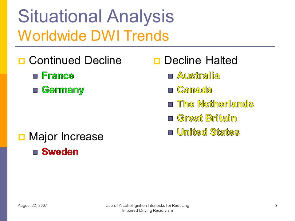 Situational Analysis Worldwide DWI Trends August 22, 2007Use of Alcohol Ignition Interlocks for Reducing Impaired Driving Recidivism 9