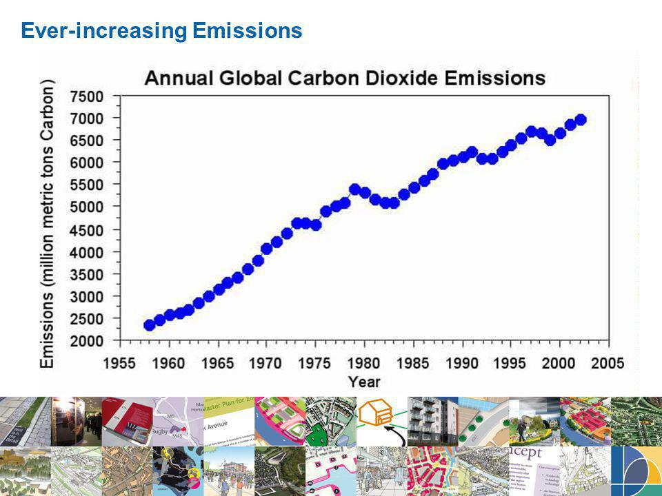 Ever-increasing Emissions