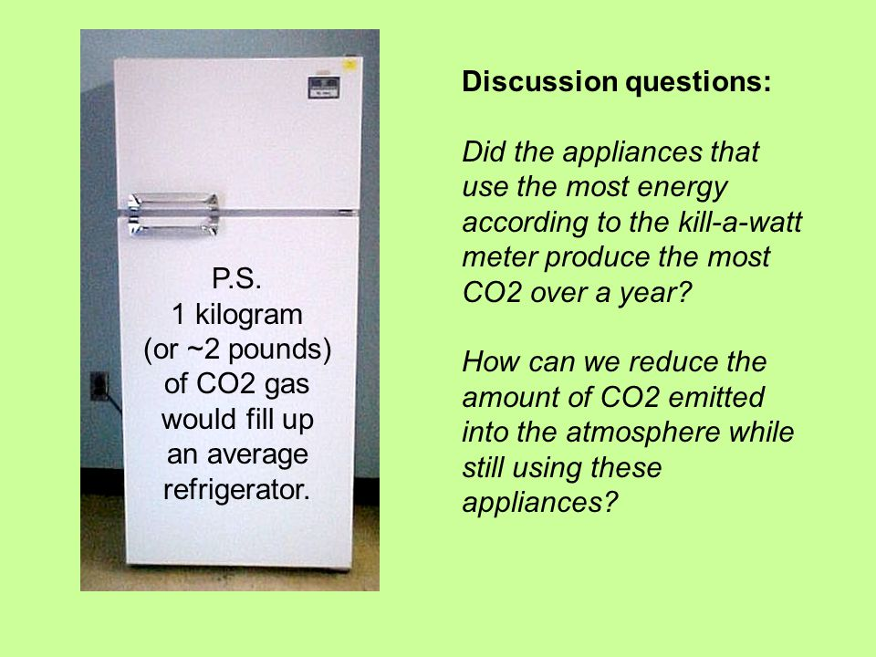 P.S. 1 kilogram (or ~2 pounds) of CO2 gas would fill up an average refrigerator.