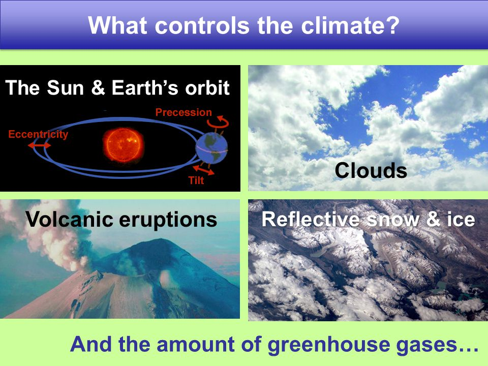 What controls the climate.