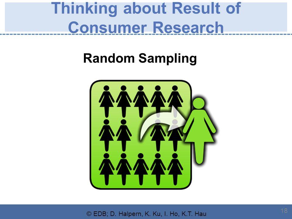 © EDB; D. Halpern, K. Ku, I. Ho, K.T. Hau 18 Thinking about Result of Consumer Research Random Sampling
