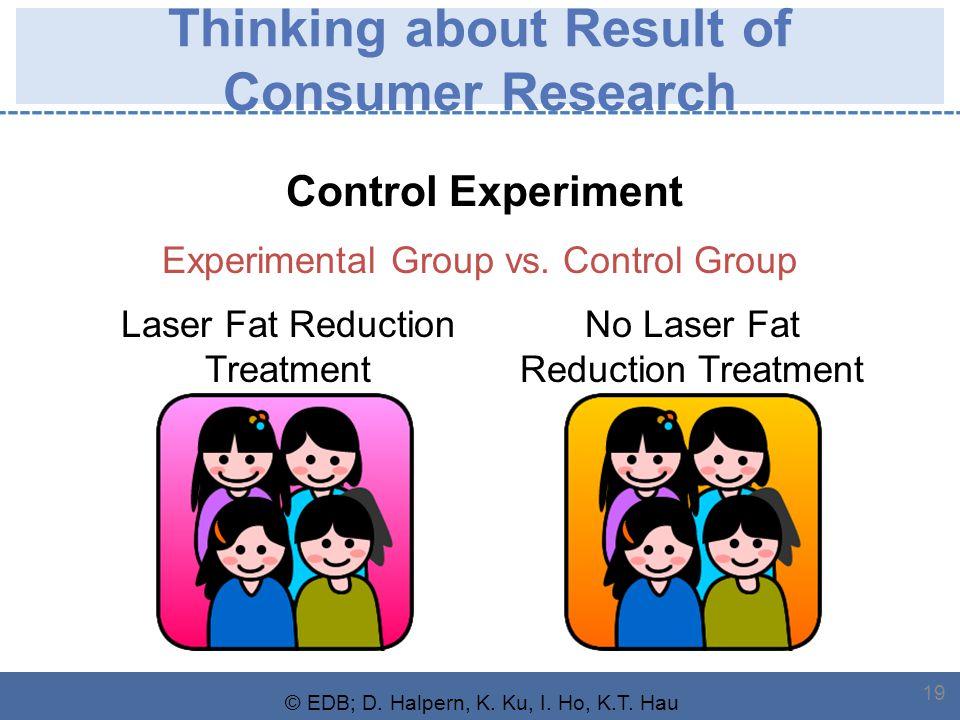© EDB; D. Halpern, K. Ku, I. Ho, K.T. Hau 19 Thinking about Result of Consumer Research Laser Fat Reduction Treatment No Laser Fat Reduction Treatment