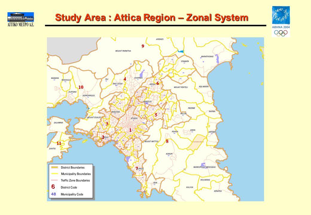 Study Area : Attica Region – Zonal System