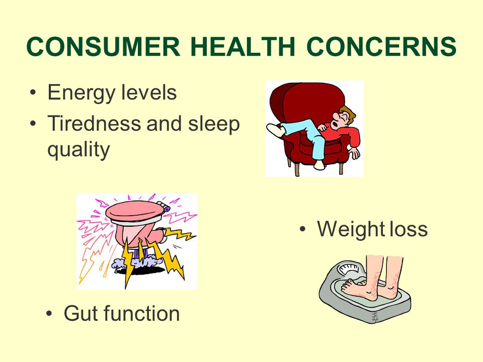 CONSUMER HEALTH CONCERNS Weight loss Energy levels Tiredness and sleep quality Gut function