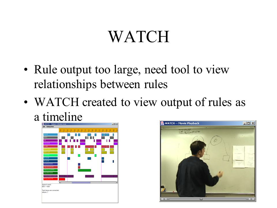 WATCH Rule output too large, need tool to view relationships between rules WATCH created to view output of rules as a timeline