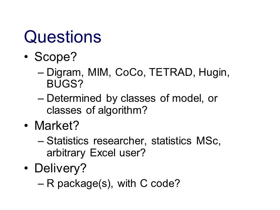 Questions Scope. –Digram, MIM, CoCo, TETRAD, Hugin, BUGS.
