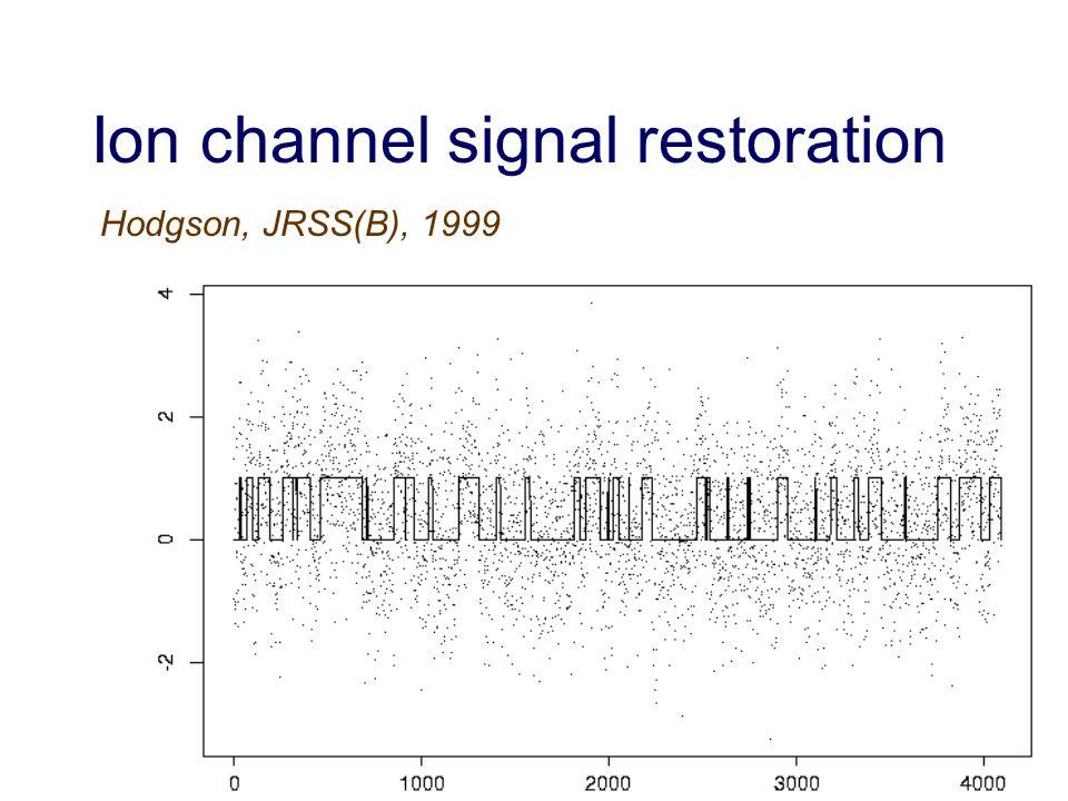 Ion channel signal restoration Hodgson, JRSS(B), 1999