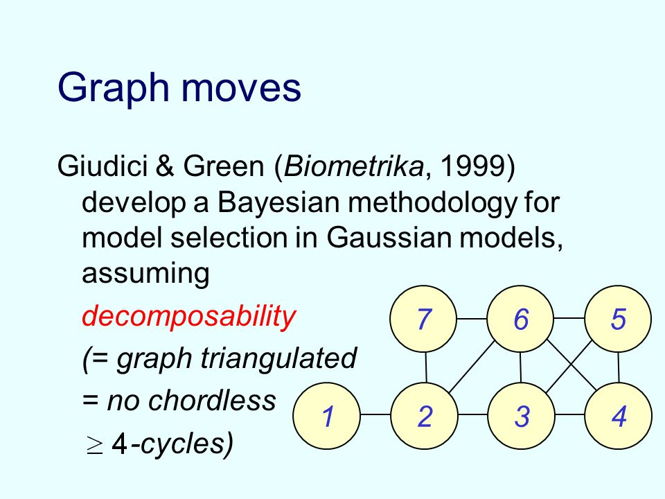 Graph moves Giudici & Green (Biometrika, 1999) develop a Bayesian methodology for model selection in Gaussian models, assuming decomposability (= graph triangulated = no chordless -cycles) 76 5 23 4 1