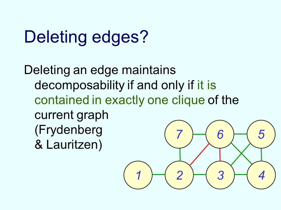 Deleting edges.