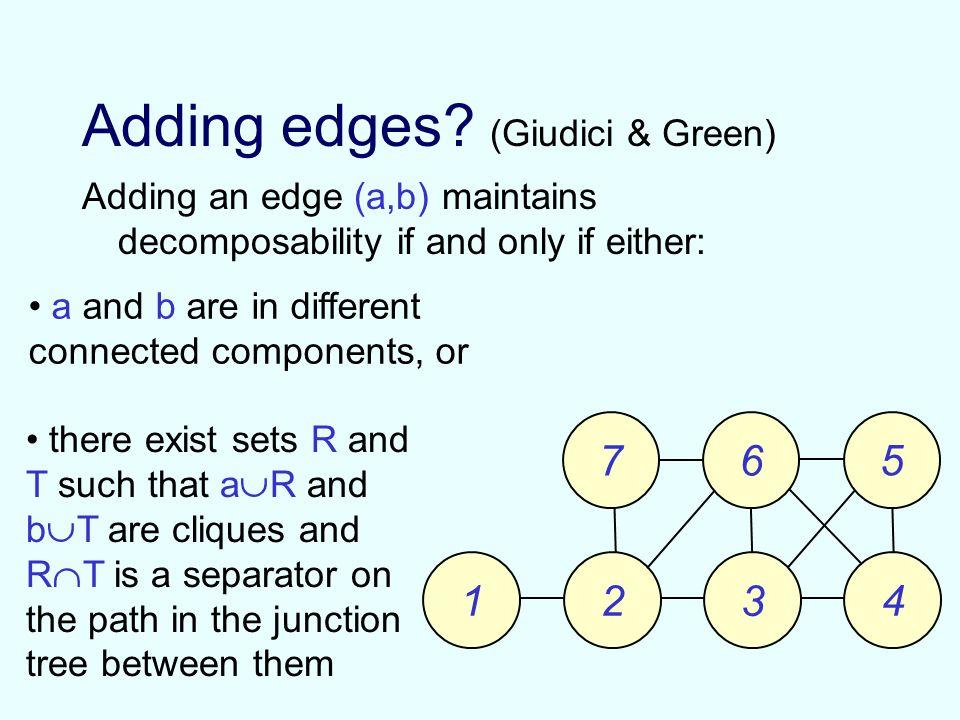 Adding edges.