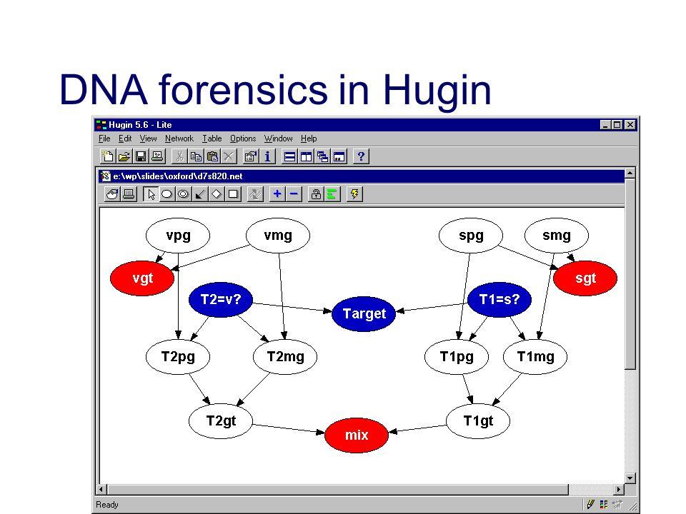 DNA forensics in Hugin