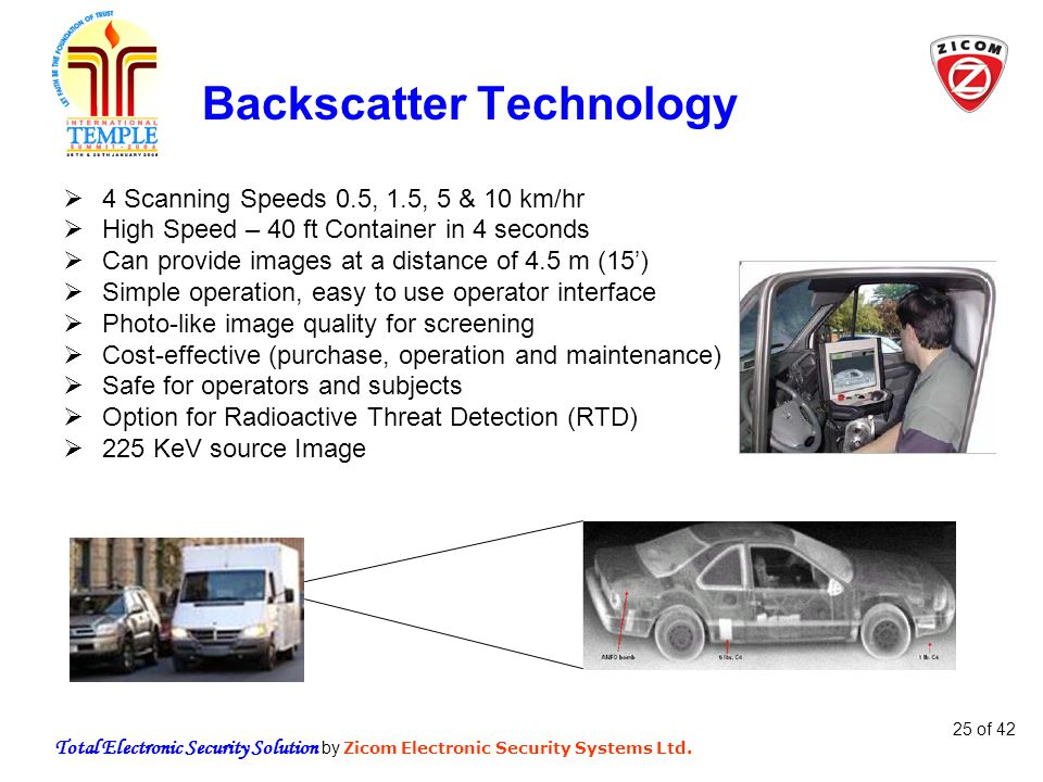 Total Electronic Security Solution by Zicom Electronic Security Systems Ltd. 25 of 42 Backscatter Technology 4 Scanning Speeds 0.5, 1.5, 5 & 10 km/hr