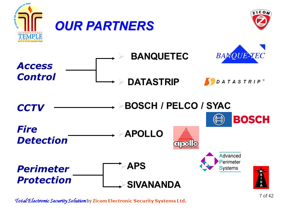 Total Electronic Security Solution by Zicom Electronic Security Systems Ltd. 7 of 42 OUR PARTNERS BANQUETEC DATASTRIP APOLLO BOSCH / PELCO / SYAC APS