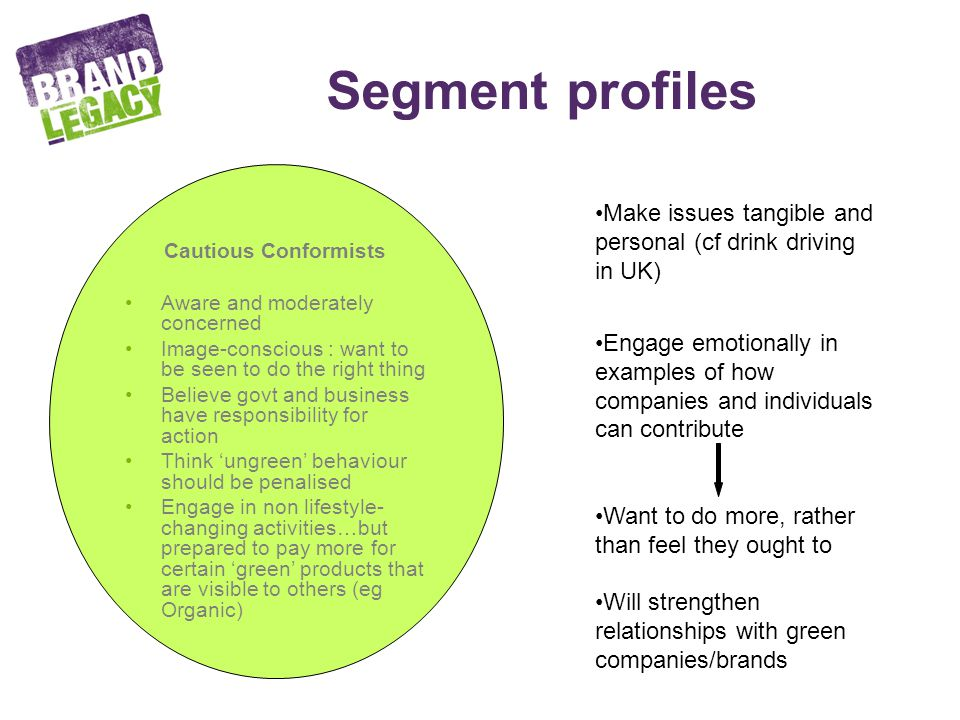 Segment profiles Cautious Conformists Aware and moderately concerned Image-conscious : want to be seen to do the right thing Believe govt and business have responsibility for action Think ungreen behaviour should be penalised Engage in non lifestyle- changing activities…but prepared to pay more for certain green products that are visible to others (eg Organic) Make issues tangible and personal (cf drink driving in UK) Engage emotionally in examples of how companies and individuals can contribute Want to do more, rather than feel they ought to Will strengthen relationships with green companies/brands