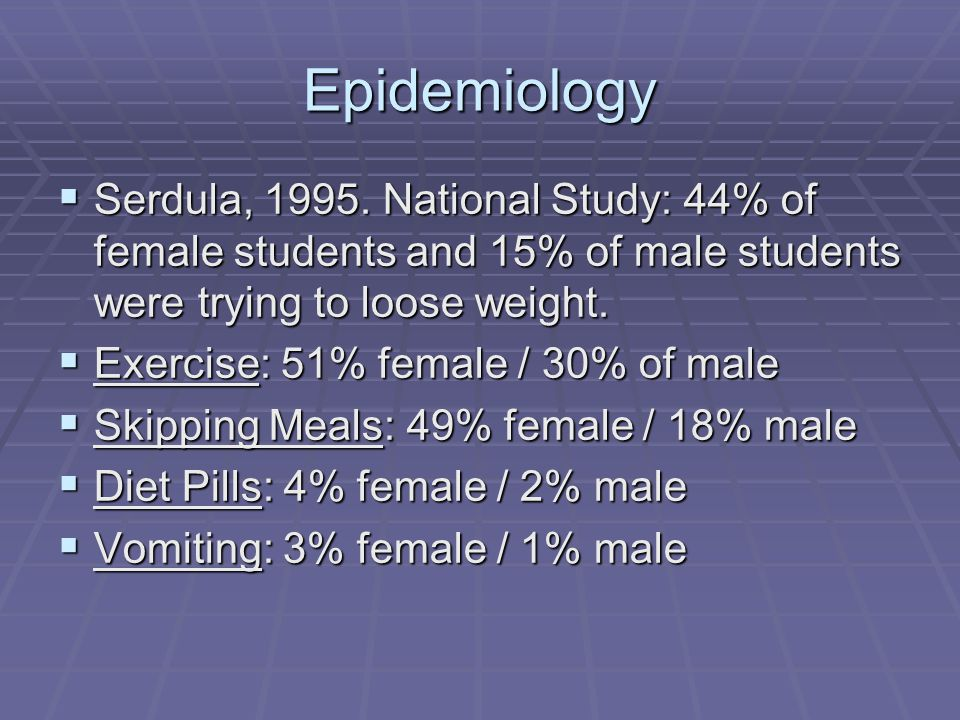 Epidemiology Serdula, 1995. National Study: 44% of female students and 15% of male students were trying to loose weight. Serdula, 1995. National Study
