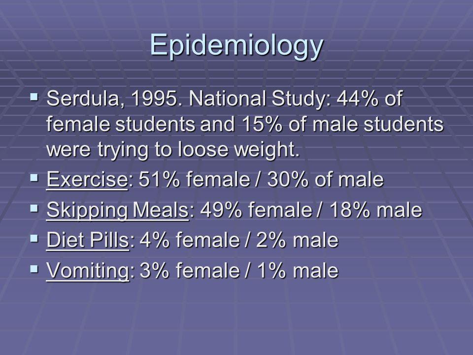 Epidemiology Serdula, 1995.