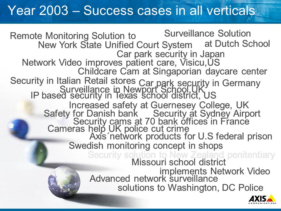Year 2003 – Success cases in all verticals Car park security in Japan Childcare Cam at Singaporian daycare center Surveillance in Newport School,UK Increased safety at Guernesey College, UK Surveillance Solution at Dutch School Security cams at 70 bank offices in France Safety for Danish bank Security in Italian Retail stores Swedish monitoring concept in shops Car park security in Germany Cameras help UK police cut crime Security solution to New Zealand penitentiary Security at Sydney Airport Remote Monitoring Solution to New York State Unified Court System IP based security in Texas school district, US Missouri school district implements Network Video Network Video improves patient care, Visicu,US Axis´network products for U.S federal prison Advanced network surveillance solutions to Washington, DC Police Car park security in Japan Childcare Cam at Singaporian daycare center Surveillance in Newport School,UK Increased safety at Guernesey College, UK Surveillance Solution at Dutch School Security cams at 70 bank offices in France Safety for Danish bank Security in Italian Retail stores Swedish monitoring concept in shops Car park security in Germany Cameras help UK police cut crime Security solution to New Zealand penitentiary Security at Sydney Airport Remote Monitoring Solution to New York State Unified Court System IP based security in Texas school district, US Missouri school district implements Network Video Network Video improves patient care, Visicu,US Axis´network products for U.S federal prison Advanced network surveillance solutions to Washington, DC Police