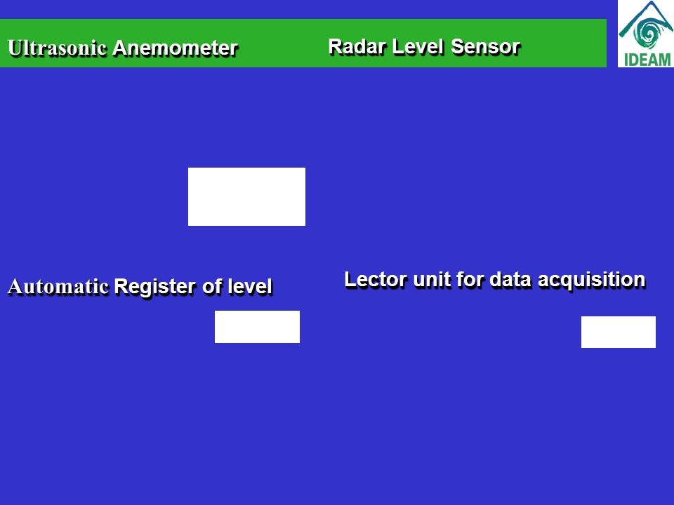 Ultrasonic Anemometer Radar Level Sensor Automatic Register of level Lector unit for data acquisition