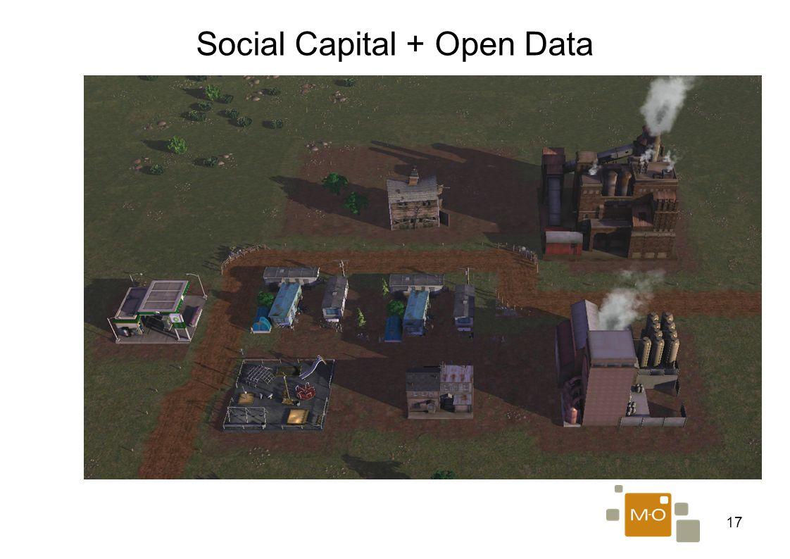 17 Social Capital + Open Data
