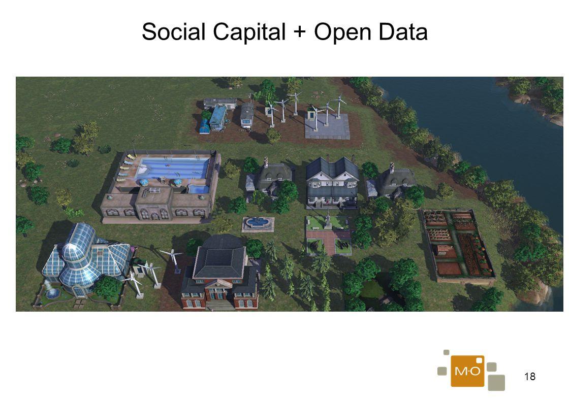 18 Social Capital + Open Data