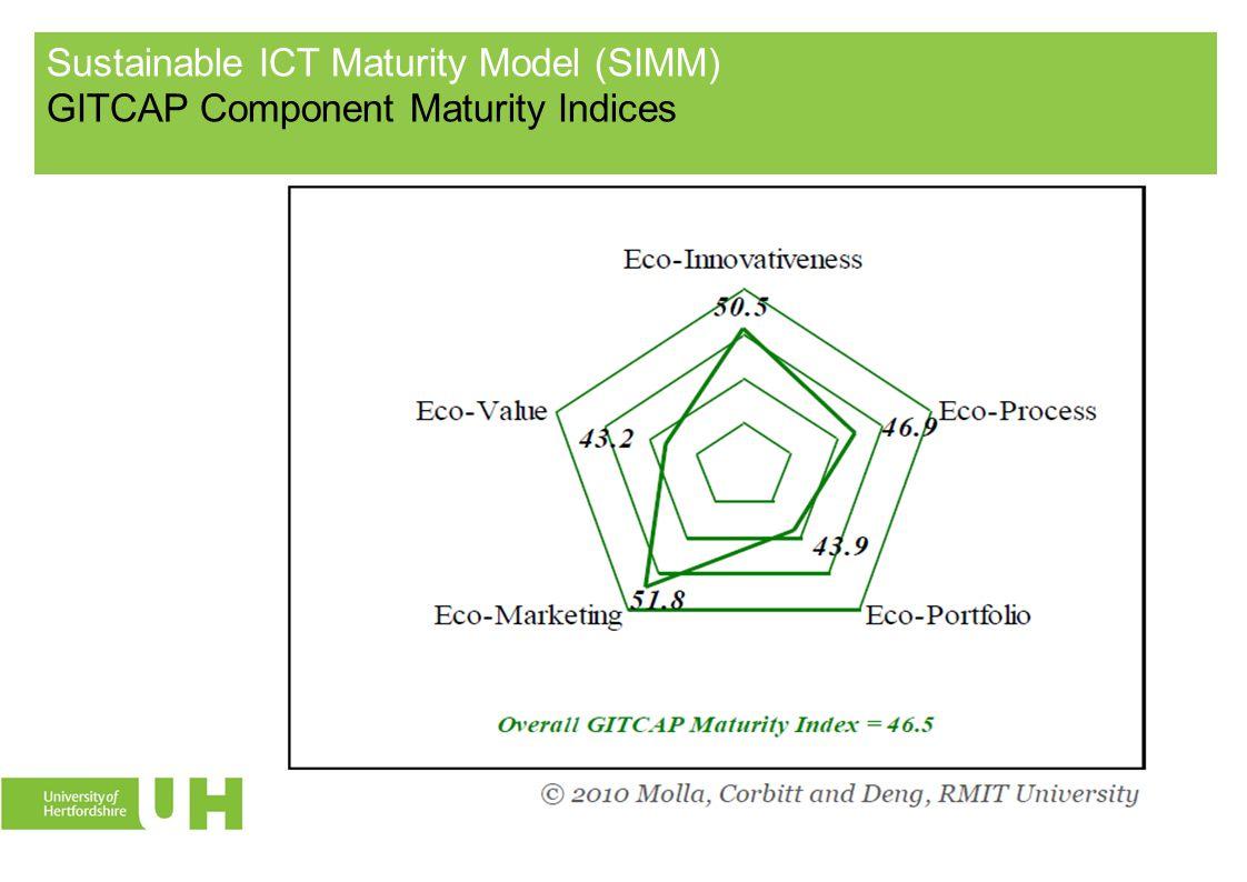 Sustainable ICT Maturity Model (SIMM) GITCAP Component Maturity Indices