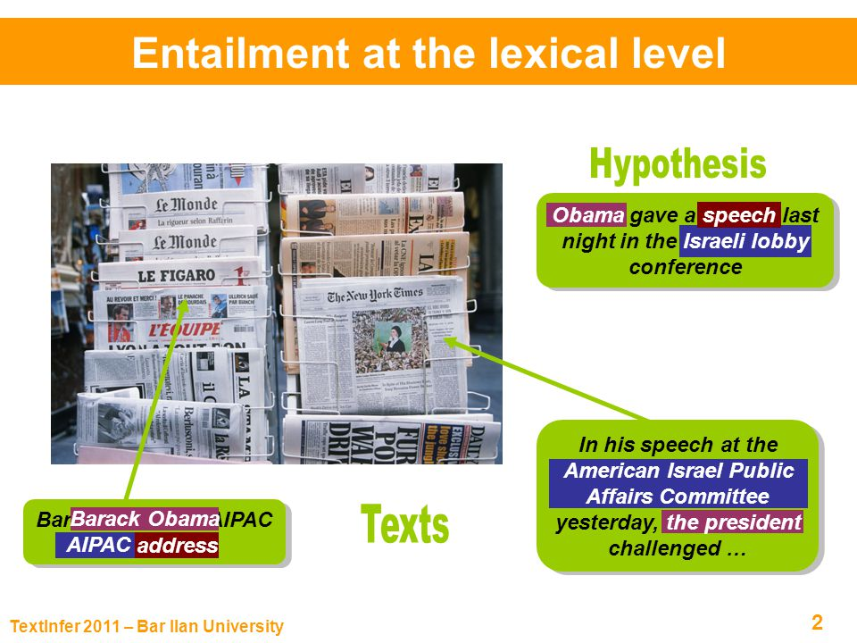 TextInfer 2011 – Bar Ilan University 2 Entailment at the lexical level Obama gave a speech last night in the Israeli lobby conference In his speech at the American Israel Public Affairs Committee yesterday, the president challenged … Barack Obamas AIPAC address...